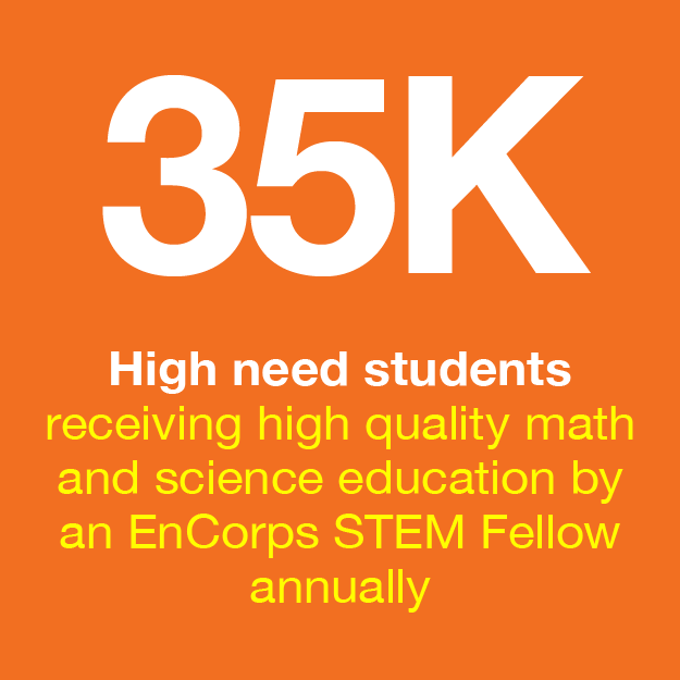 EnCorps Fast Facts about high needs students